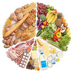 A diversified portfolio is like a balanced diet. Unless you're gluten-free...